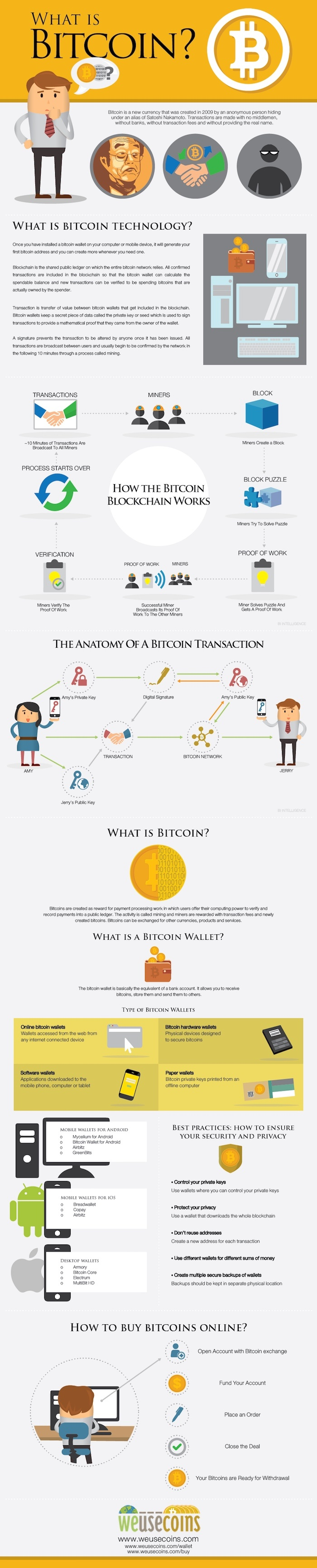 what-is-bitcoin.jpg